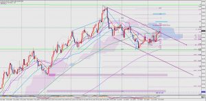 DXY 13 JUNE