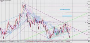 DXY 14 JUNE after US data