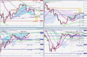 USD, EURUSD, GBPUSD, NZDUSD harmonic patterns 11 April 2020 ドルストレートのハーモニックパターン