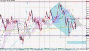USDCHF bearish 5-0 pattern 3 Aug ドルスイスの5-0パターン