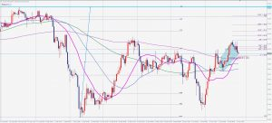 WTI原油の買いの5-0パターン WTI Crude Bullish 5-0 Pattern 11 Oct 2020